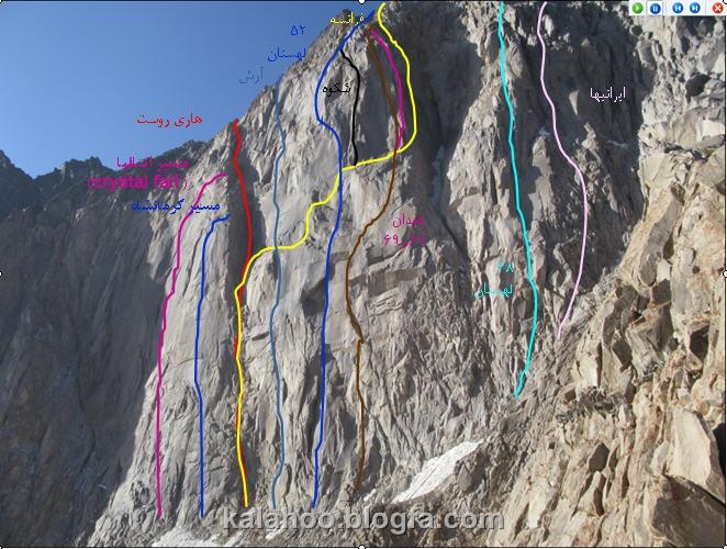 مسیرهای دیواره علم کوه
