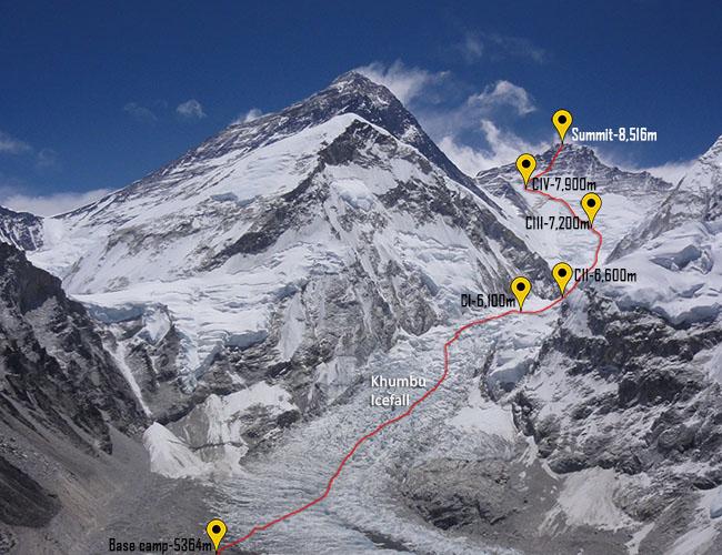 کوهنوردی-لوتسه
