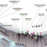 بلندترین کوه های جهان