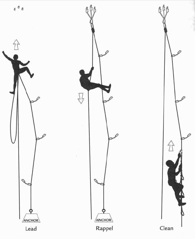 در این مقاله راجع به صعود انفرادی در سنگنوردی صحبت خواهیم کرد. تکنیک هایی هستند که برای صعود انفرادی کاربرد دارند. اینروزها بهترین راه یادگیری مطالعه است.
