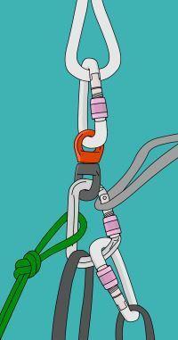 بالاکشی در یک دیواره بسیار آسانتر از صعود با یک کوله پشتی می باشد. به خصوص زمانی که صعود بیشتر از یک روز به طول بیانجامد.