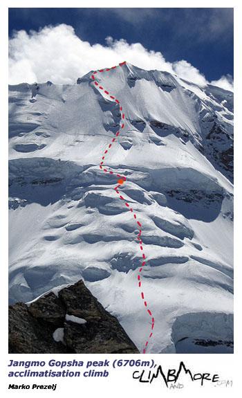 مارکو پرزلیج موج کوه