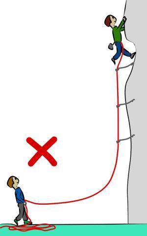 نفر سرطناب در سنگنوردی در معرض سقوط(پاندول شدن) قرار دارد. حمایت سرطناب به شکل درست به میزان زیادی می تواند در کیفیت این حمایت تاثیر مثبت داشته و سلامت سنگنورد را حفظ کند . در ادامه مطلب گامهای مرتبط و برخی نکات در این باره را بخوانید.