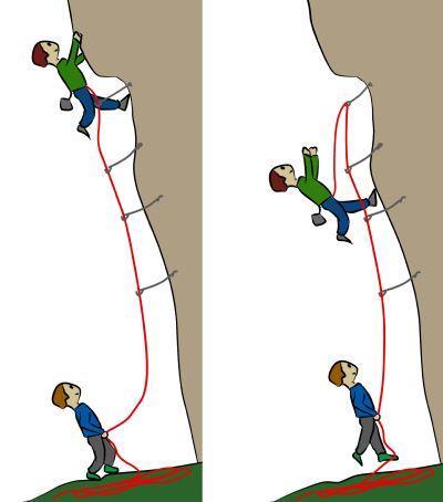 حمایت بهتر کوهنوردی