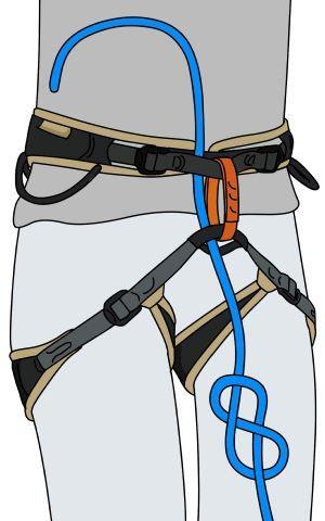 کوهنوردی - سنگنوردی