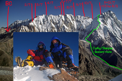مازنو - کوهنوردی