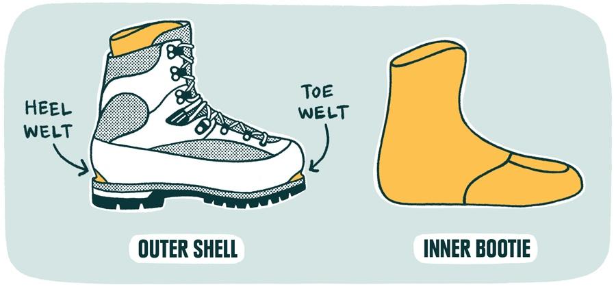 کفشهای کوهنوردی عایق بندی شده