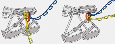 صعود سرطناب در دیواره نوردی با سرطناب رفتن در سالن و یا مسیرهای اسپرت تفاوت دارد. اینجا صعود مصنوعی اهمیت زیادی پیدا میکند. همچنین استفاده از مجموعه گسترده ای از لوازم و تکنیکها باعث میشود که نیاز به تمرین زیاد تکنیکها و روشهای صعود وجود داشته باشد.