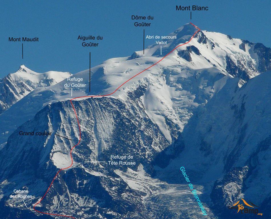 درجه سختی در صعودهای آلپی