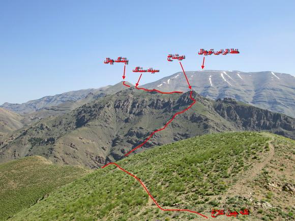 قله های تهران