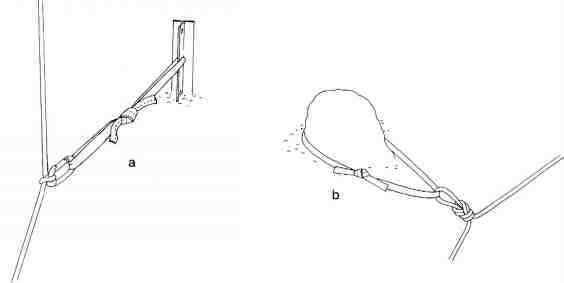 اتصال ثابت به میانی های مسیر